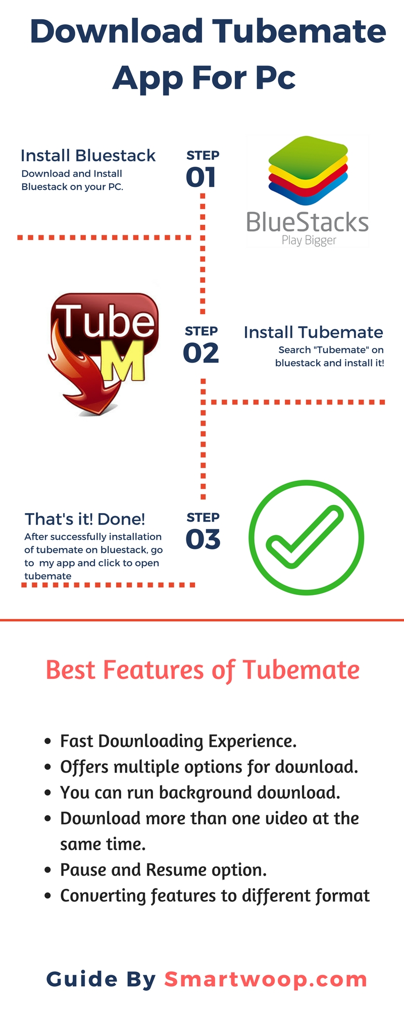 Infographic to Download Tubemate For Pc